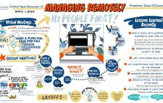 Remote Management Graphic Recording