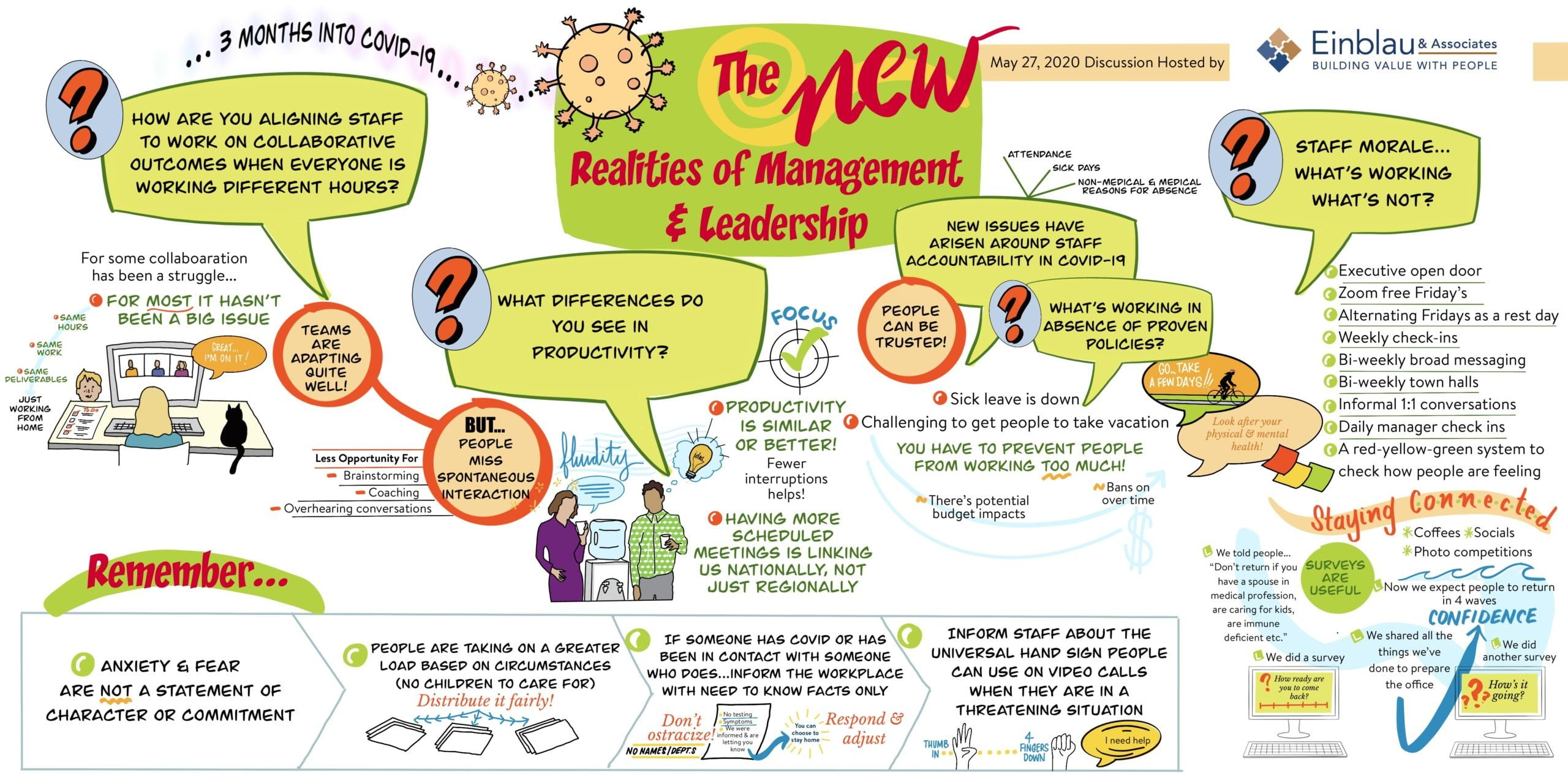New realities of management
