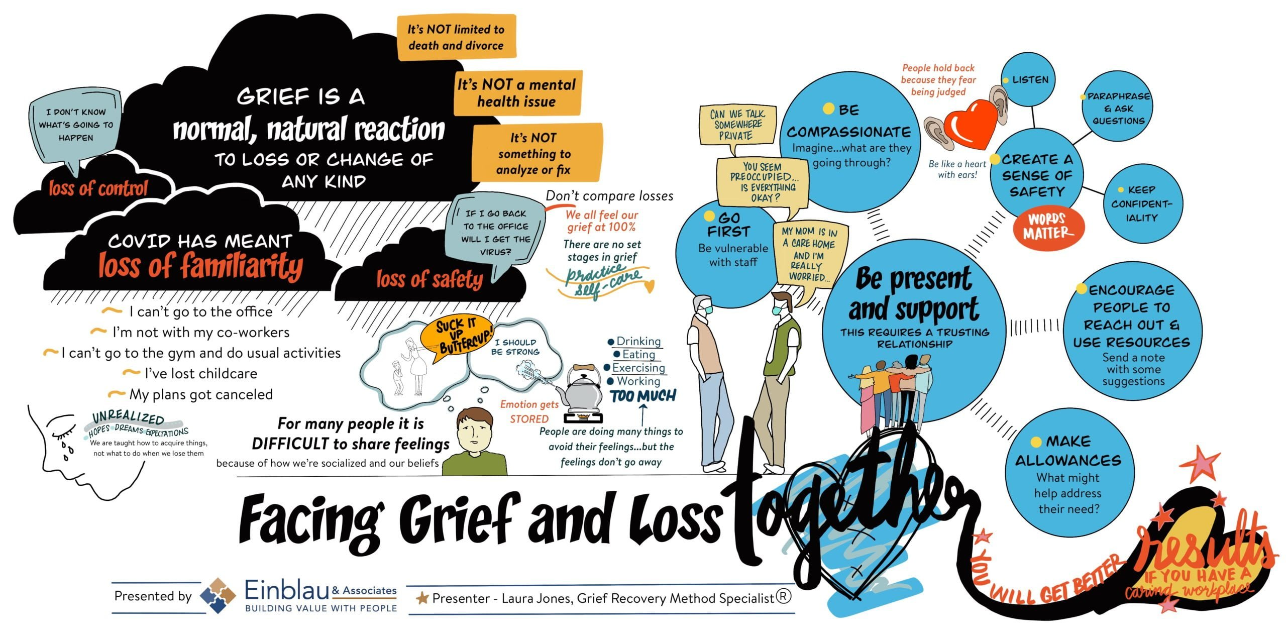Facing Grief and Loss Together